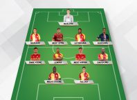 Galatasaray 2021 Kadrosu